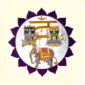 chakra vishuddha