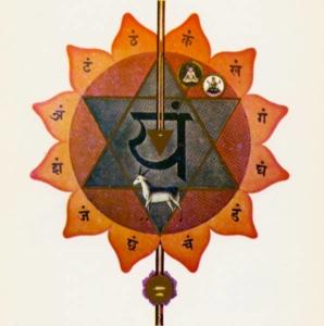 atelier yoga lyon chakra du coeur